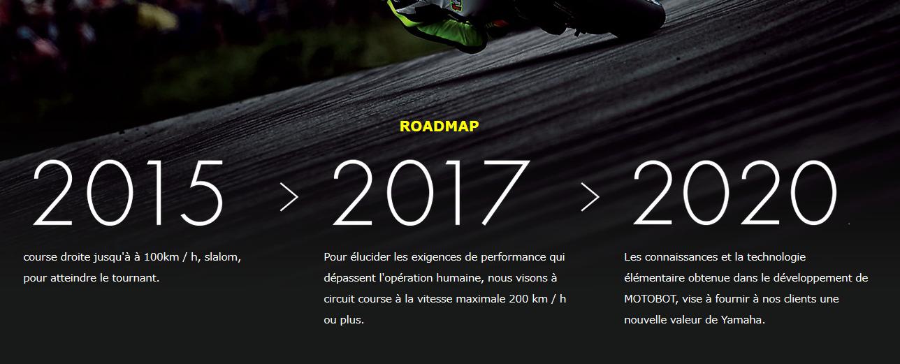motobot roadmap