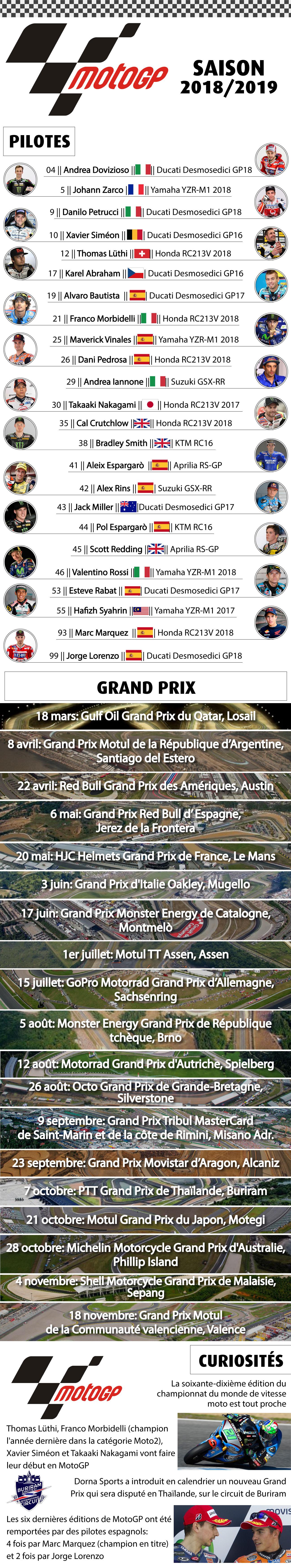 MotoGP 2018 calendrier